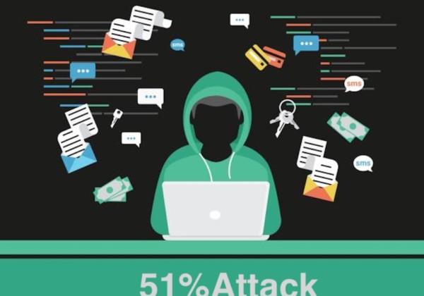 51%攻撃のイラスト